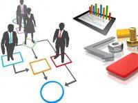 Автоматизация бизнес-процессов и систем управления предприятием